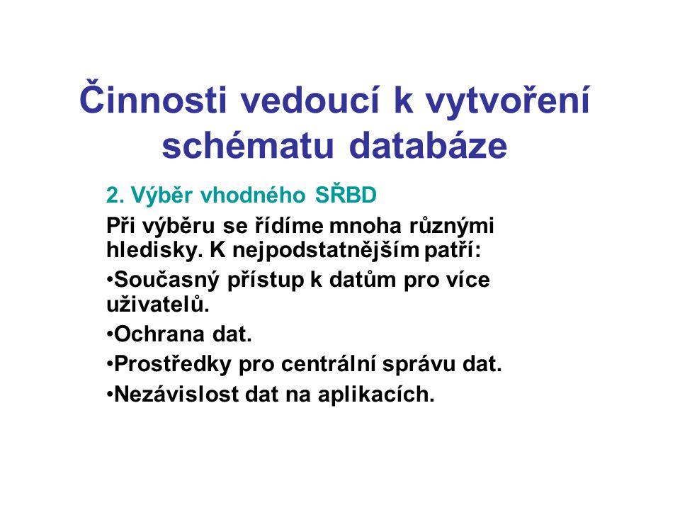Činnosti vedoucí k vytvoření schématu databáze 2. Výběr vhodného SŘBD Při výběru se řídíme mnoha různými hledisky. K nejpodstatnějším patří: Současný