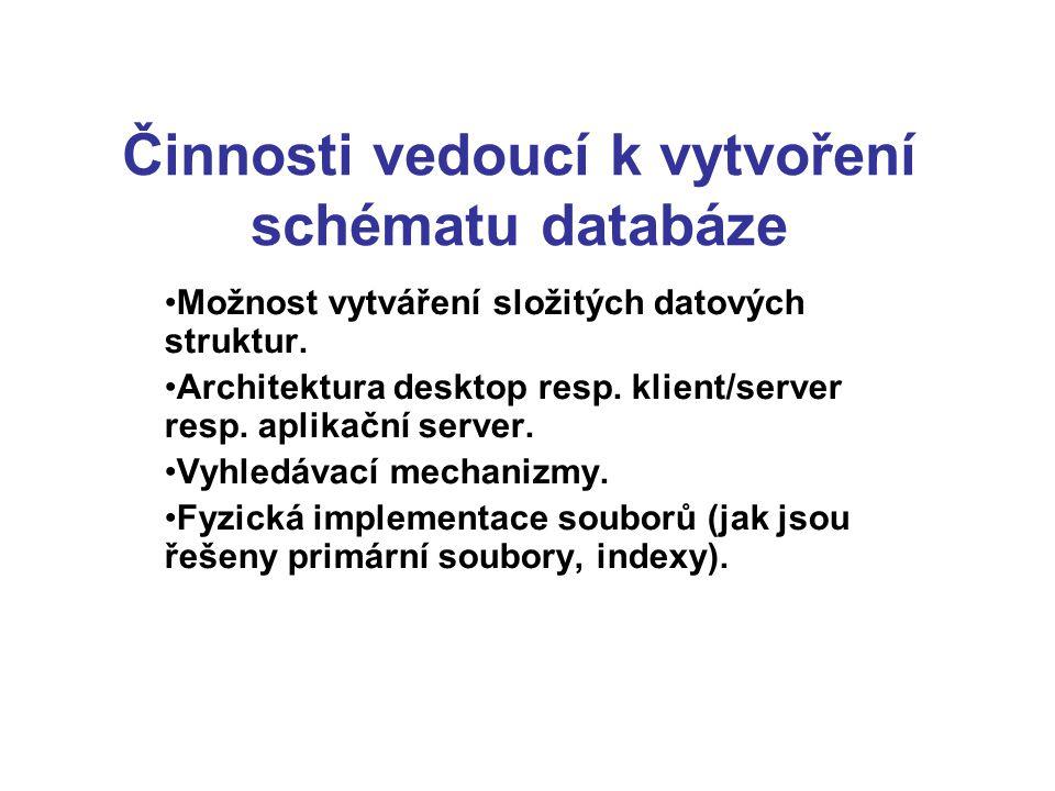 Činnosti vedoucí k vytvoření schématu databáze Možnost vytváření složitých datových struktur. Architektura desktop resp. klient/server resp. aplikační