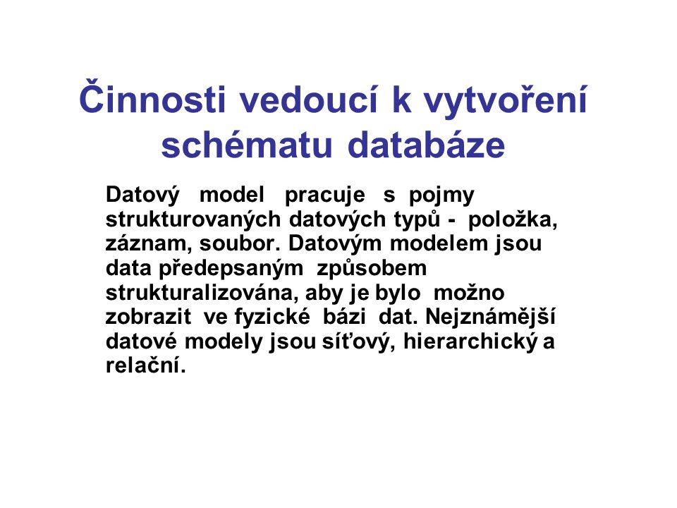Činnosti vedoucí k vytvoření schématu databáze Datový model pracuje s pojmy strukturovaných datových typů - položka, záznam, soubor. Datovým modelem j