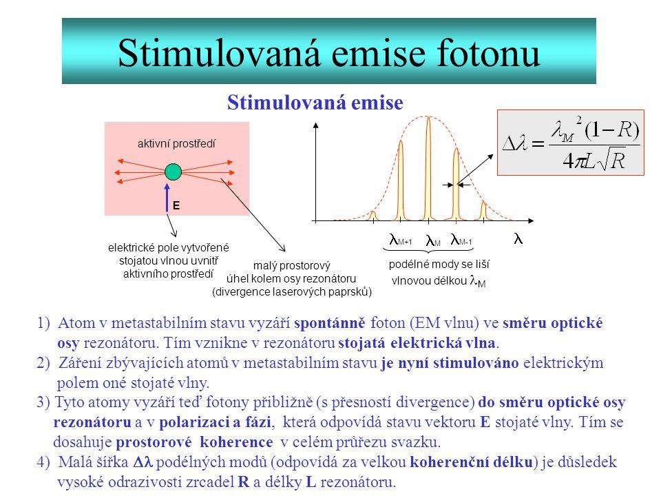 Stimulovaná emise fotonu Stimulovaná emise elektrické pole vytvořené stojatou vlnou uvnitř aktivního prostředí M M+1 M-1 podélné mody se liší vlnovou