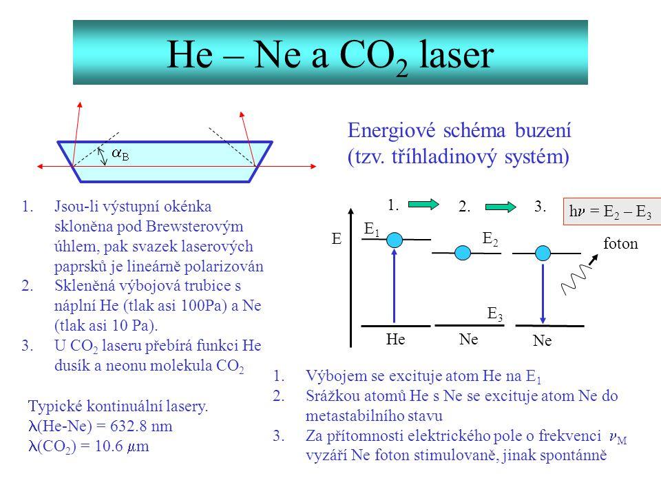 He – Ne a CO 2 laser Energiové schéma buzení (tzv. tříhladinový systém)  1.Jsou-li výstupní okénka skloněna pod Brewsterovým úhlem, pak svazek las