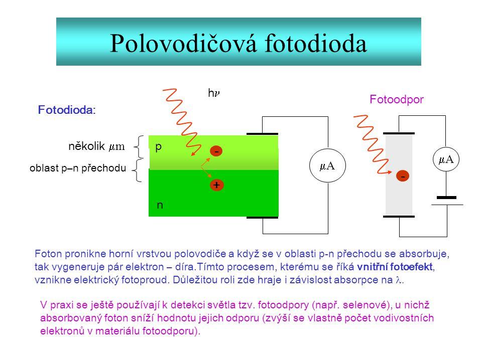 Polovodičová fotodioda p n h - + AA několik  m oblast p–n přechodu Foton pronikne horní vrstvou polovodiče a když se v oblasti p-n přechodu se abso