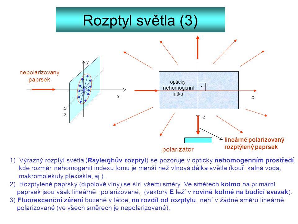 Rozptyl světla (3) x y z nepolarizovaný paprsek z x opticky nehomogenní látka lineárně polarizovaný rozptýlený paprsek 1) Výrazný rozptyl světla (Rayl