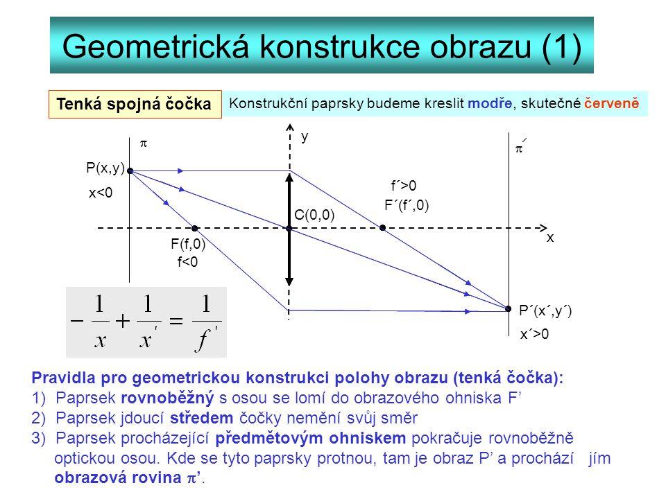 Geometrická konstrukce obrazu (1)   P(x,y)   Konstrukční paprsky budeme kreslit modře, skutečné červeně Tenká spojná čočka x y F´(f´,0) F(f,0) C(0