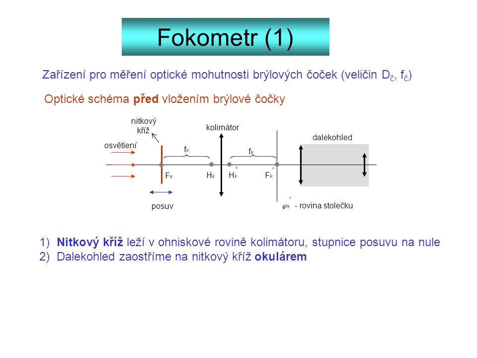 Fokometr (1) Zařízení pro měření optické mohutnosti brýlových čoček (veličin D č, f č ) Optické schéma před vložením brýlové čočky nitkový kříž daleko