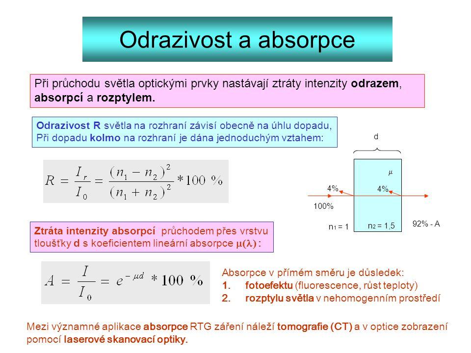 Odrazivost a absorpce Při průchodu světla optickými prvky nastávají ztráty intenzity odrazem, absorpcí a rozptylem. n 2 = 1,5 n 1 = 1 100% 4% 92% - A