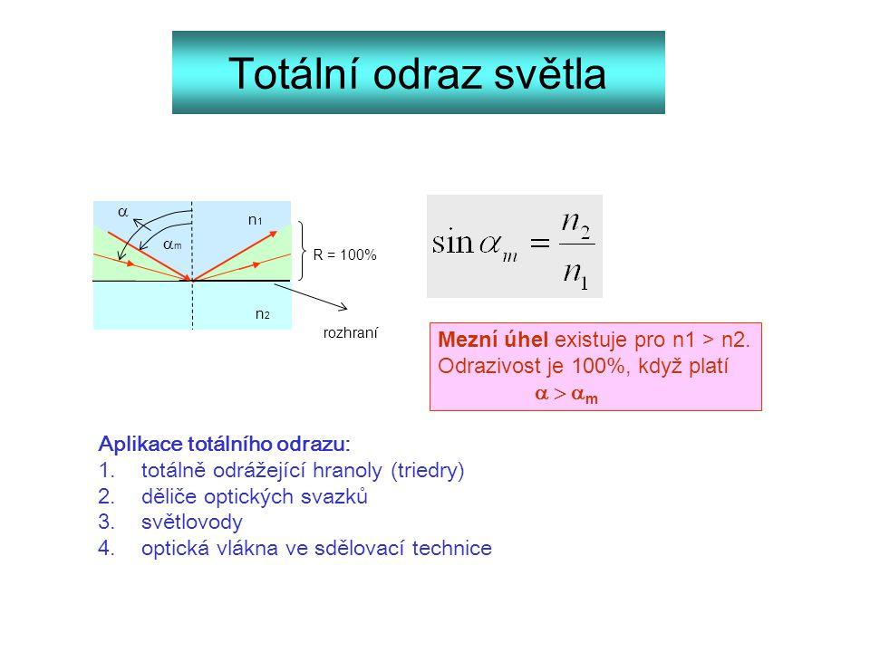 Totální odraz světla  R = 100% n1n1 n2n2 Mezní úhel existuje pro n1 > n2. Odrazivost je 100%, když platí  m rozhraní Aplikace totálního odrazu: