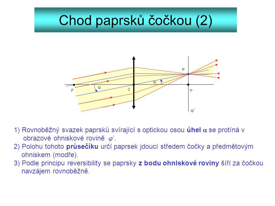 Chod paprsků čočkou (2) C F' ´´  1) Rovnoběžný svazek paprsků svírající s optickou osou úhel  se protíná v obrazové ohniskové rovině  '. 2) Pol