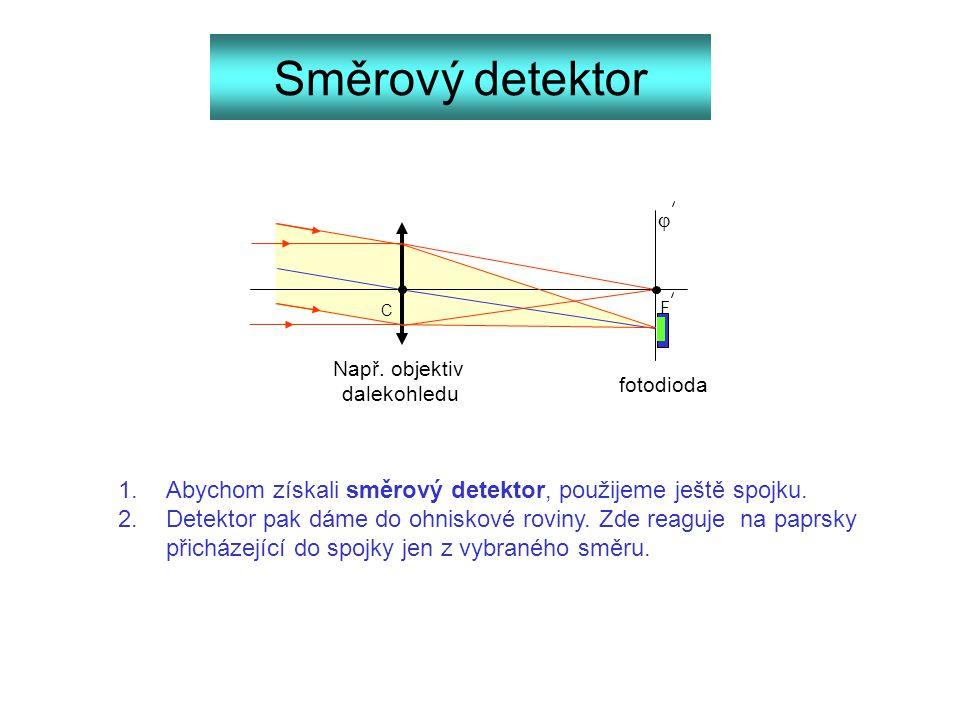 Směrový detektor C F  1.Abychom získali směrový detektor, použijeme ještě spojku. 2.Detektor pak dáme do ohniskové roviny. Zde reaguje na paprsky při