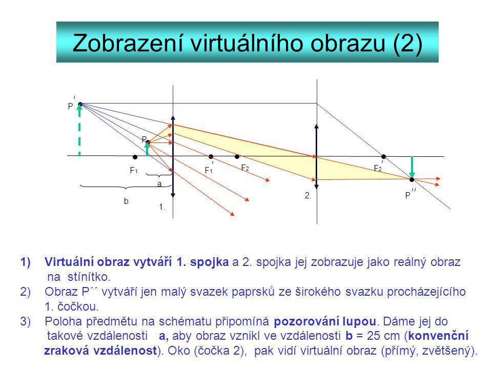 Zobrazení virtuálního obrazu (2) F1F1 F1F1 F2F2 F2F2 1. 2. P P P 1)Virtuální obraz vytváří 1. spojka a 2. spojka jej zobrazuje jako reálný obraz na st