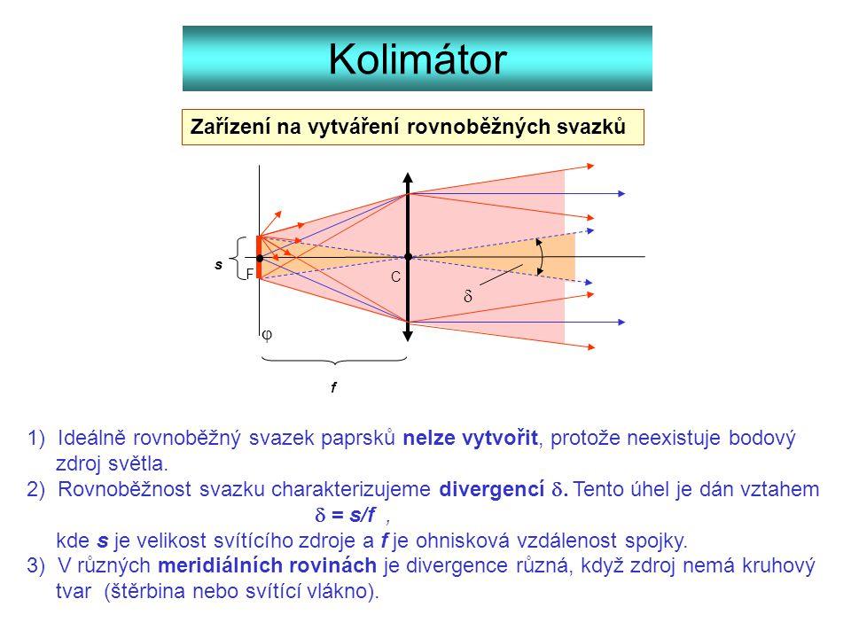 Kolimátor Zařízení na vytváření rovnoběžných svazků F  C s f  1) Ideálně rovnoběžný svazek paprsků nelze vytvořit, protože neexistuje bodový zdroj s