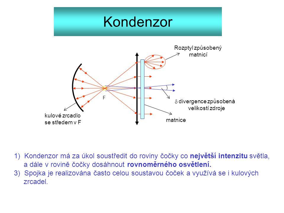Kondenzor  1) Kondenzor má za úkol soustředit do roviny čočky co největší intenzitu světla, a dále v rovině čočky dosáhnout rovnoměrného osvětlení. 3