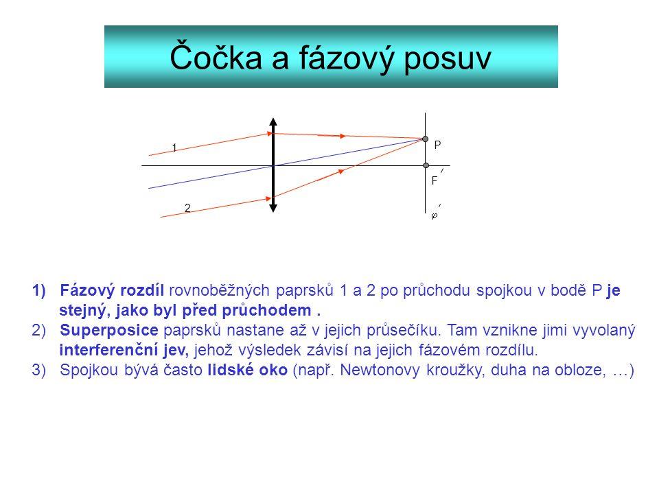 Čočka a fázový posuv 1 2 F P  1) Fázový rozdíl rovnoběžných paprsků 1 a 2 po průchodu spojkou v bodě P je stejný, jako byl před průchodem. 2) Superpo