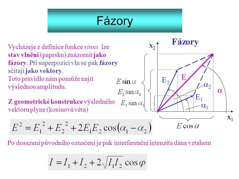 Fázory   E2E2 E1E1 E  Vycházeje z definice funkce sinus lze stav vlnění (paprsku) znázornit jako fázory. Při superpozici vln se pak fázory sč