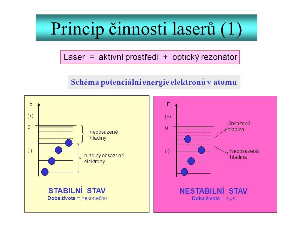 Princip činnosti laserů (1) Laser = aktivní prostředí + optický rezonátor Schéma potenciální energie elektronů v atomu E 0 (+) (-) hladiny obsazené el