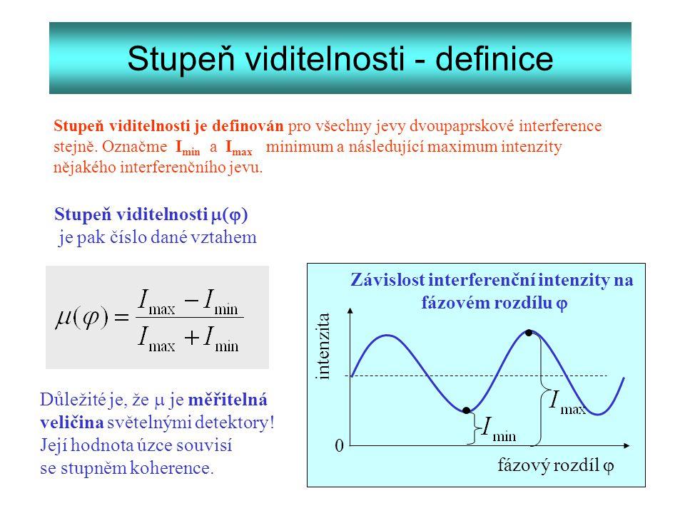 Stupeň viditelnosti - definice Stupeň viditelnosti je definován pro všechny jevy dvoupaprskové interference stejně. Označme I min a I max minimum a ná