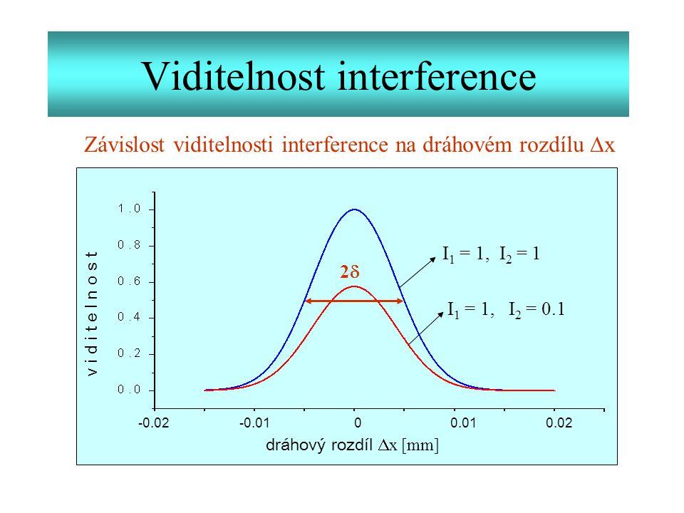 Viditelnost interference v i d i t e l n o s t Závislost viditelnosti interference na dráhovém rozdílu  x I 1 = 1, I 2 = 1 I 1 = 1, I 2 = 0.1 22 dr