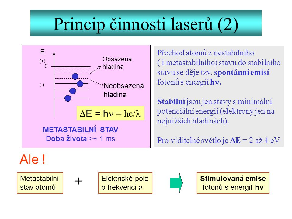 Princip činnosti laserů (2) E 0 (+) (-) Obsazená hladina Neobsazená hladina METASTABILNÍ STAV Doba života >~ 1 ms  E = h  = hc/ Přechod atomů z nest