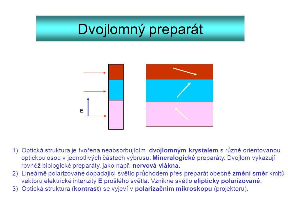 Dvojlomný preparát 1) Optická struktura je tvořena neabsorbujícím dvojlomným krystalem s různě orientovanou optickou osou v jednotlivých částech výbru