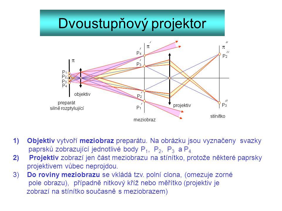 Dvoustupňový projektor 1)Objektiv vytvoří meziobraz preparátu. Na obrázku jsou vyznačeny svazky paprsků zobrazující jednotlivé body P 1, P 2, P 3 a P