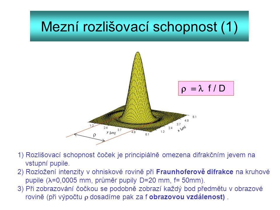 Mezní rozlišovací schopnost (1) 1) Rozlišovací schopnost čoček je principiálně omezena difrakčním jevem na vstupní pupile. 2) Rozložení intenzity v oh