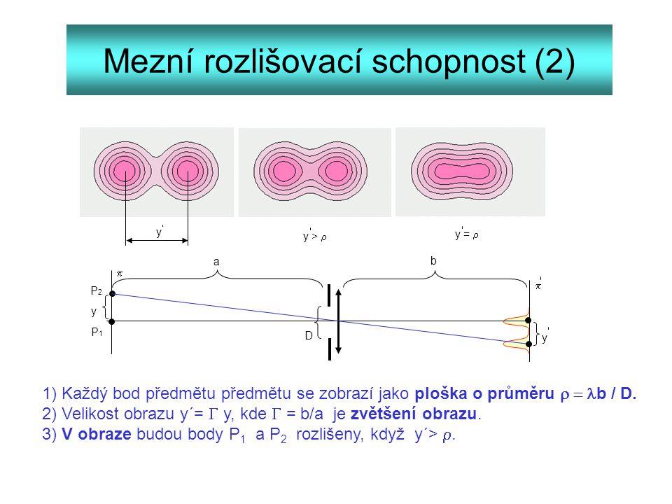 Mezní rozlišovací schopnost (2) 1) Každý bod předmětu předmětu se zobrazí jako ploška o průměru  b / D  2) Velikost obrazu y´=  y, kde  = b/a