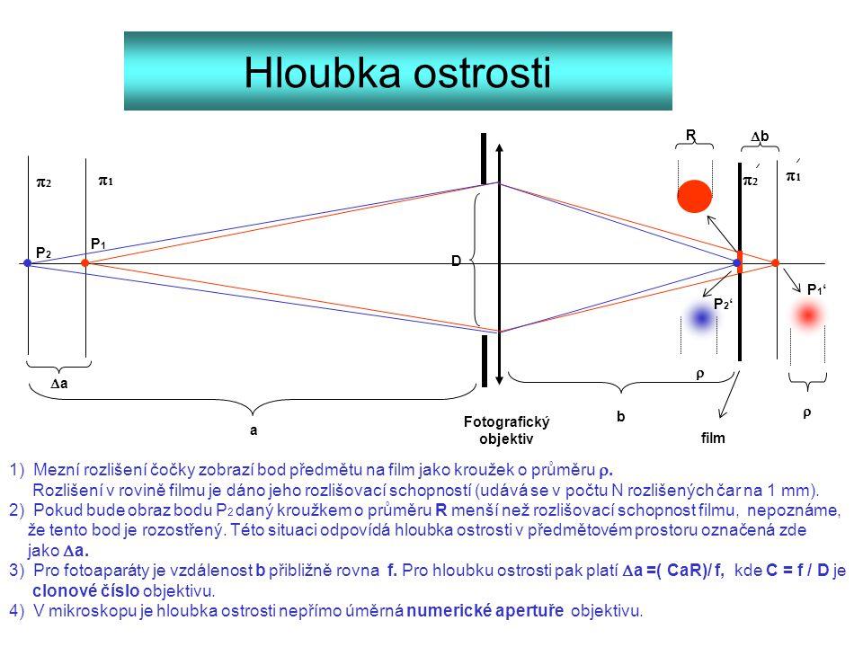 Hloubka ostrosti D a b P1P1 P2P2 P1'P1' P2'P2' aa  R bb      Fotografický objektiv film 1) Mezní rozlišení čočky zobrazí bod pře