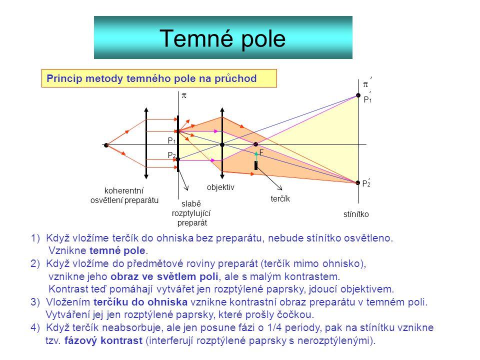 Temné pole F P1P1 P2P2 P2P2 P1P1   slabě rozptylující preparát objektiv terčík stínítko koherentní osvětlení preparátu 1) Když vložíme terčík do ohn