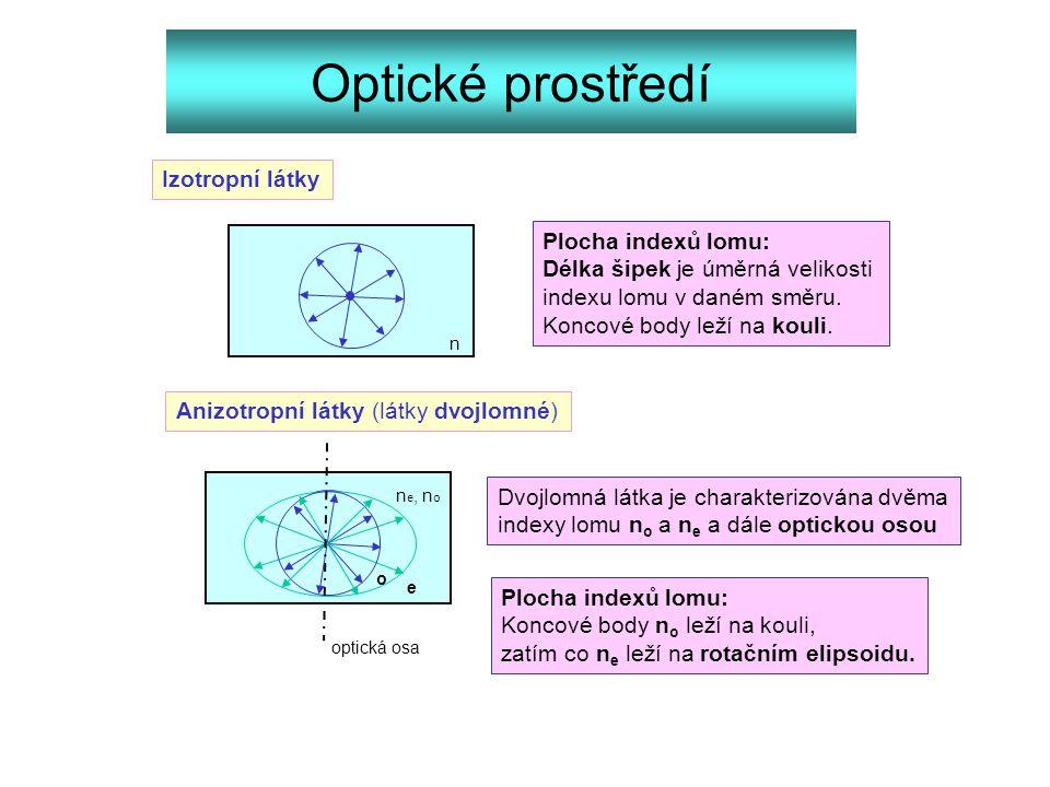 Optické prostředí Izotropní látky Plocha indexů lomu: Délka šipek je úměrná velikosti indexu lomu v daném směru. Koncové body leží na kouli. Anizotrop