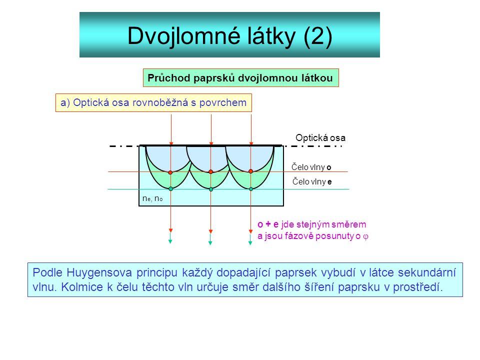 Dvojlomné látky (2) Průchod paprsků dvojlomnou látkou Optická osa Čelo vlny o Čelo vlny e o + e jde stejným směrem a jsou fázově posunuty o  n e, n o
