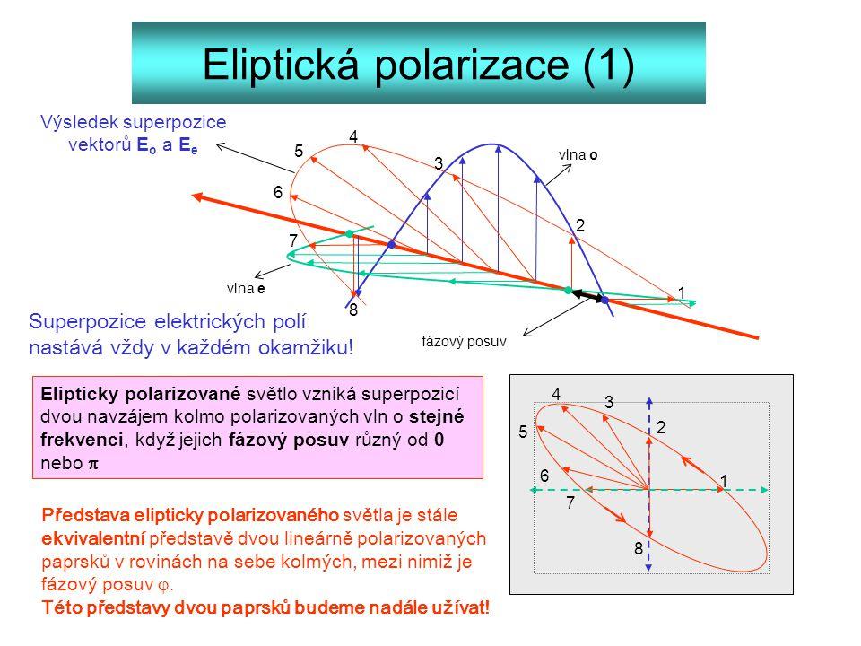 Eliptická polarizace (1) 1 2 3 4 5 6 7 8 1 2 3 4 5 6 7 8 vlna o vlna e Výsledek superpozice vektorů E o a E e fázový posuv Elipticky polarizované svět