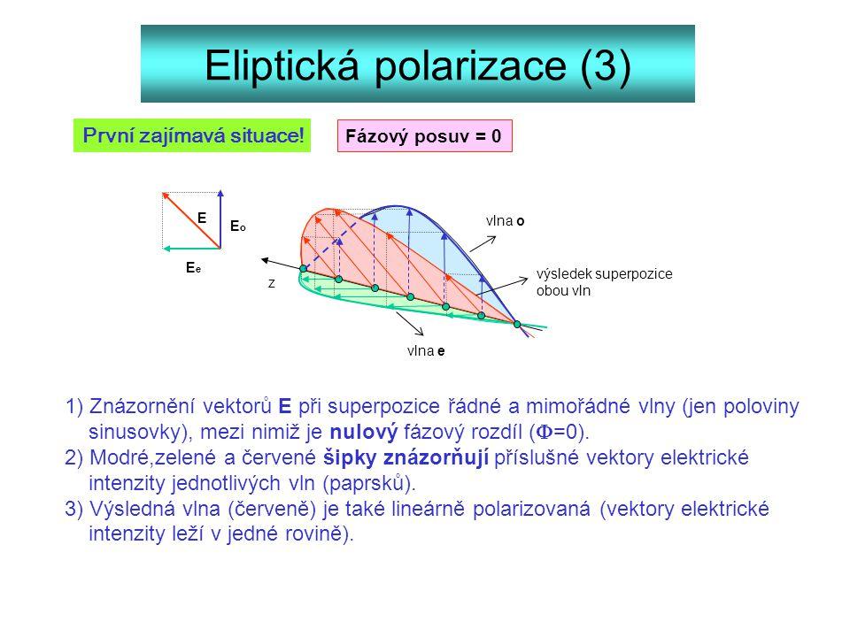 Eliptická polarizace (3) z vlna o vlna e výsledek superpozice obou vln 1) Znázornění vektorů E při superpozice řádné a mimořádné vlny (jen poloviny si