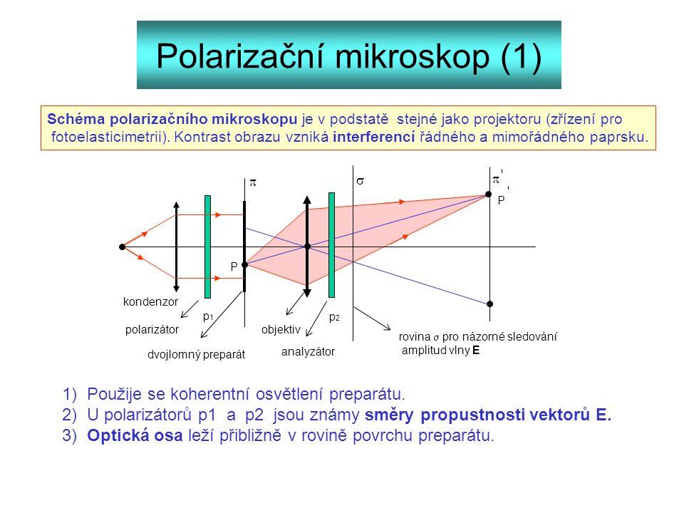 Polarizační mikroskop (1) Schéma polarizačního mikroskopu je v podstatě stejné jako projektoru (zřízení pro fotoelasticimetrii). Kontrast obrazu vznik