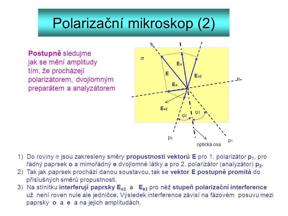 Polarizační mikroskop (2)  p2p2 p1p1 e o optická osa E EeEe EoEo E o2 E e2   1) Do roviny  jsou zakresleny směry propustnosti vektorů E pro