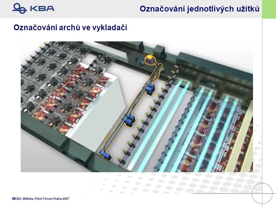 KBA, Willeke, Print Fórum Praha 2007 Označování jednotlivých užitků Označování archů ve vykladači