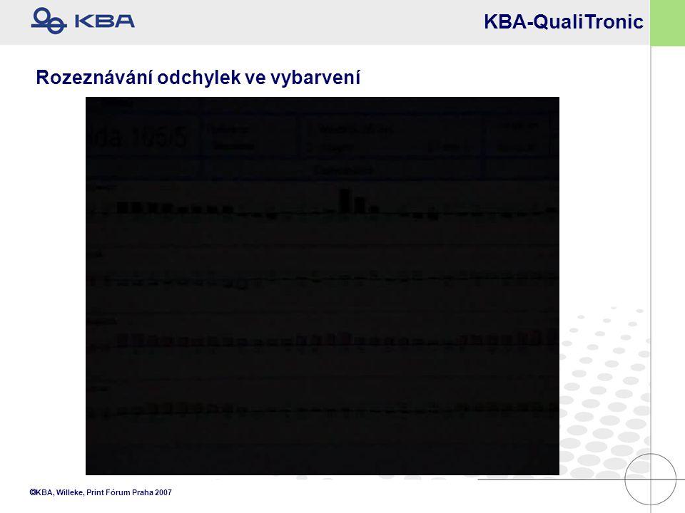  KBA, Willeke, Print Fórum Praha 2007 KBA-QualiTronic Rozeznávání odchylek ve vybarvení