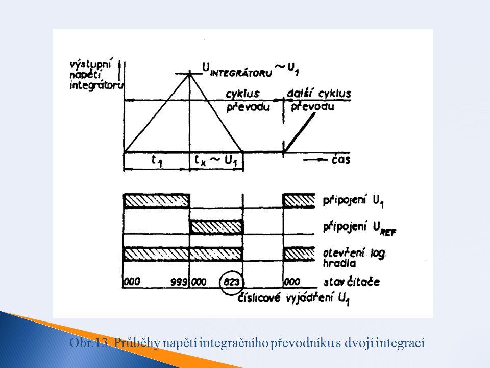 Obr.13. Průběhy napětí integračního převodníku s dvojí integrací