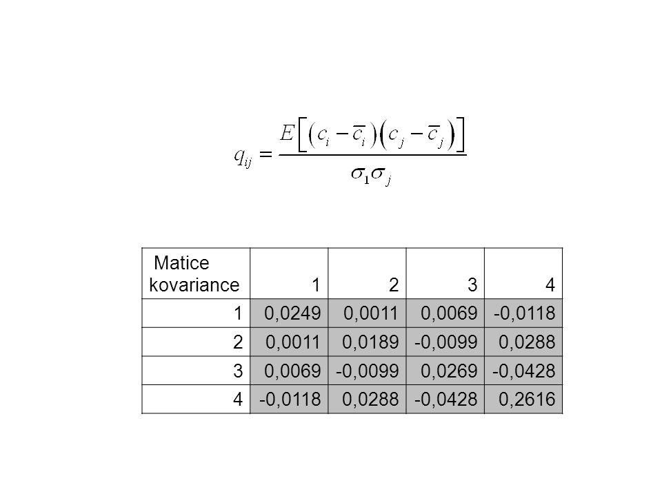 Matice kovariance1234 10,02490,00110,0069-0,0118 20,00110,0189-0,00990,0288 30,0069-0,00990,0269-0,0428 4-0,01180,0288-0,04280,2616