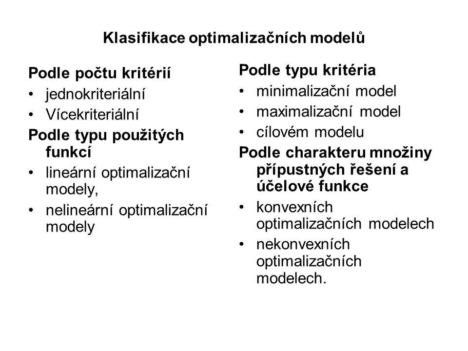 Klasifikace optimalizačních modelů Podle počtu kritérií jednokriteriální Vícekriteriální Podle typu použitých funkcí lineární optimalizační modely, nelineární optimalizační modely Podle typu kritéria minimalizační model maximalizační model cílovém modelu Podle charakteru množiny přípustných řešení a účelové funkce konvexních optimalizačních modelech nekonvexních optimalizačních modelech.