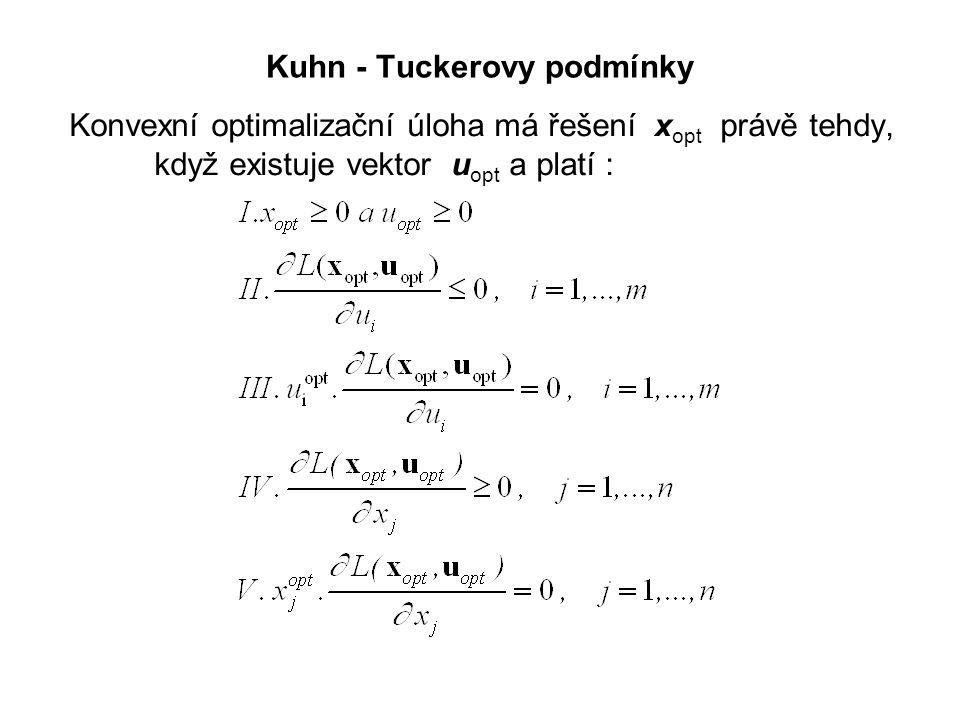 Kuhn - Tuckerovy podmínky Konvexní optimalizační úloha má řešení x opt právě tehdy, když existuje vektor u opt a platí :
