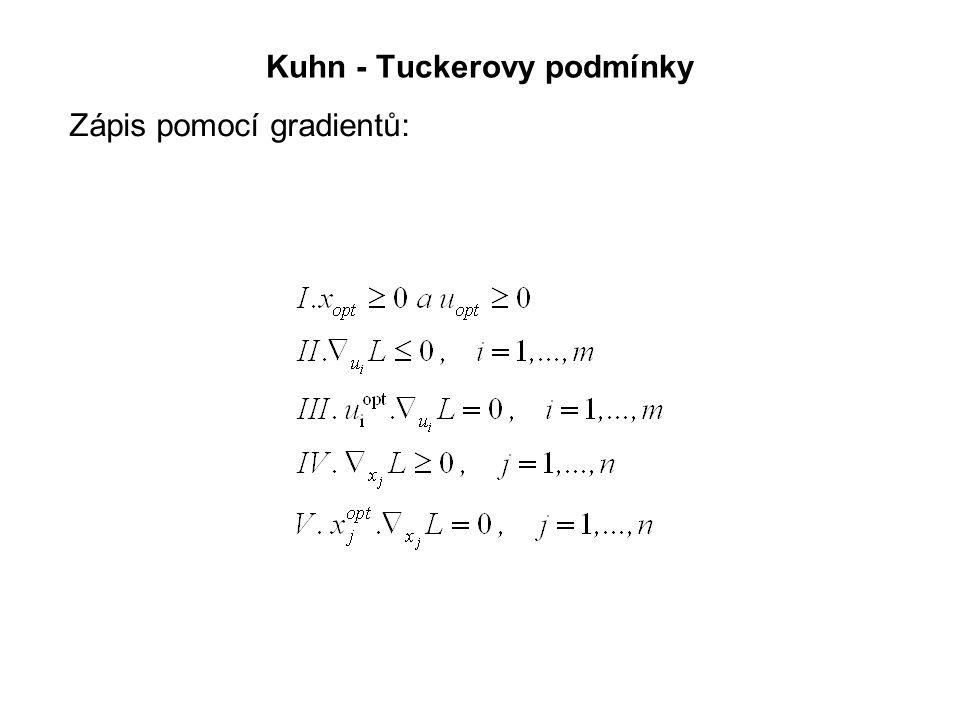 Kuhn - Tuckerovy podmínky Zápis pomocí gradientů: