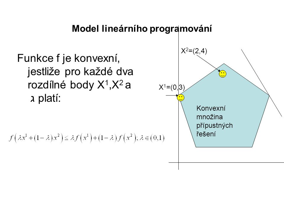 Model lineárního programování Funkce f je konvexní, jestliže pro každé dva rozdílné body X 1,X 2 a ג platí: Konvexní množina přípustných řešení X 1 =(0,3) X 2 =(2,4)