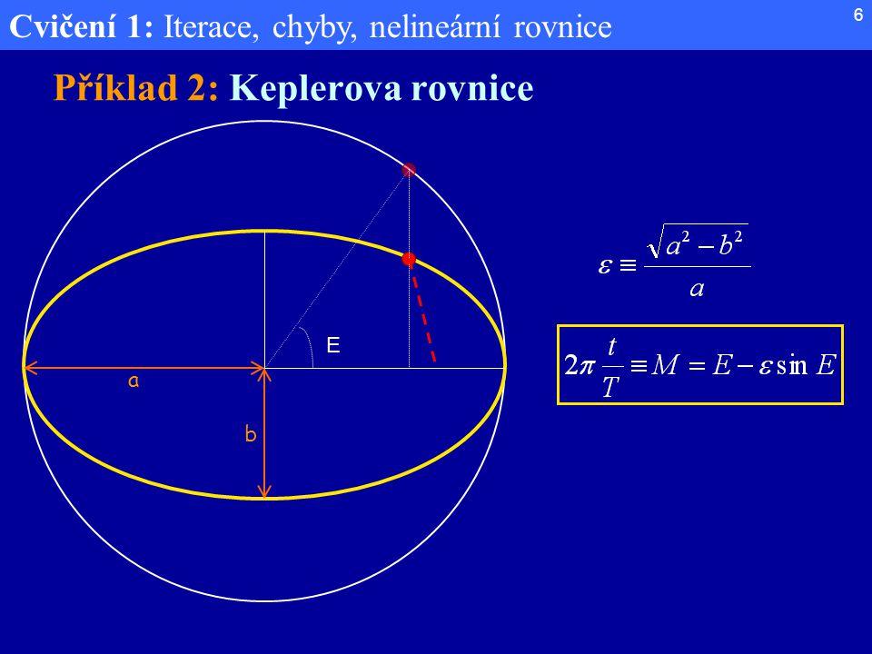 Cvičení 1: Iterace, chyby, nelineární rovnice 6 Příklad 2: Keplerova rovnice a b E