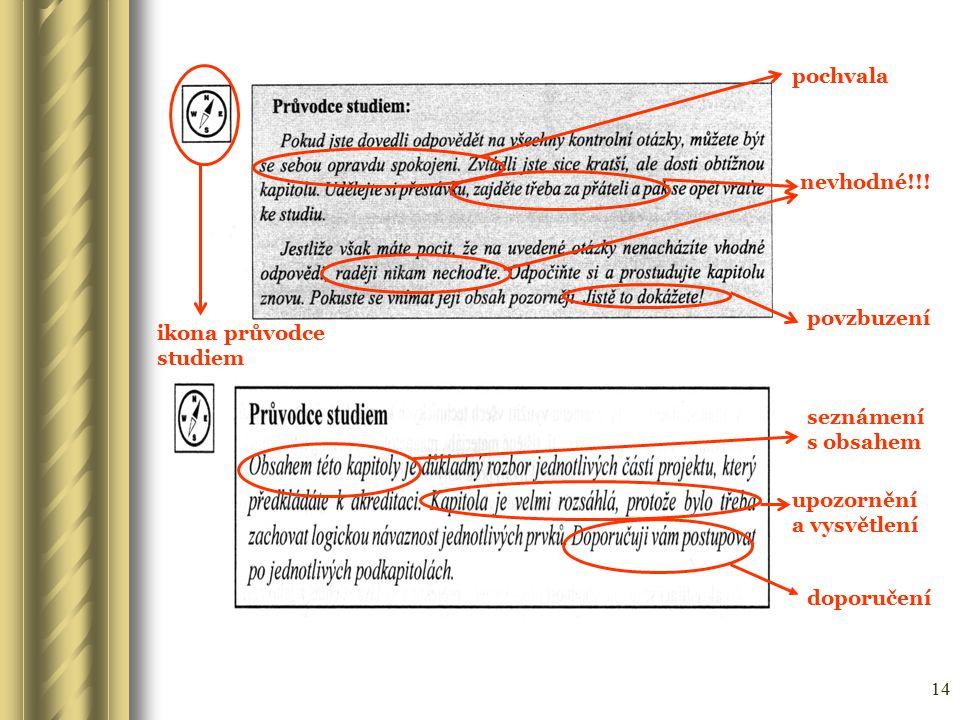 14 pochvala povzbuzení nevhodné!!! seznámení s obsahem upozornění a vysvětlení doporučení ikona průvodce studiem