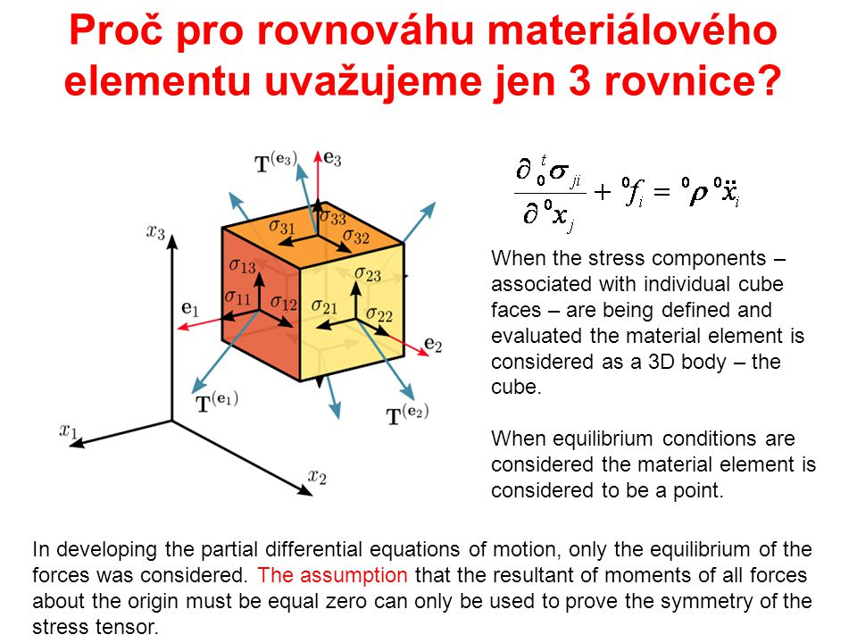 Proč pro rovnováhu materiálového elementu uvažujeme jen 3 rovnice? When the stress components – associated with individual cube faces – are being defi