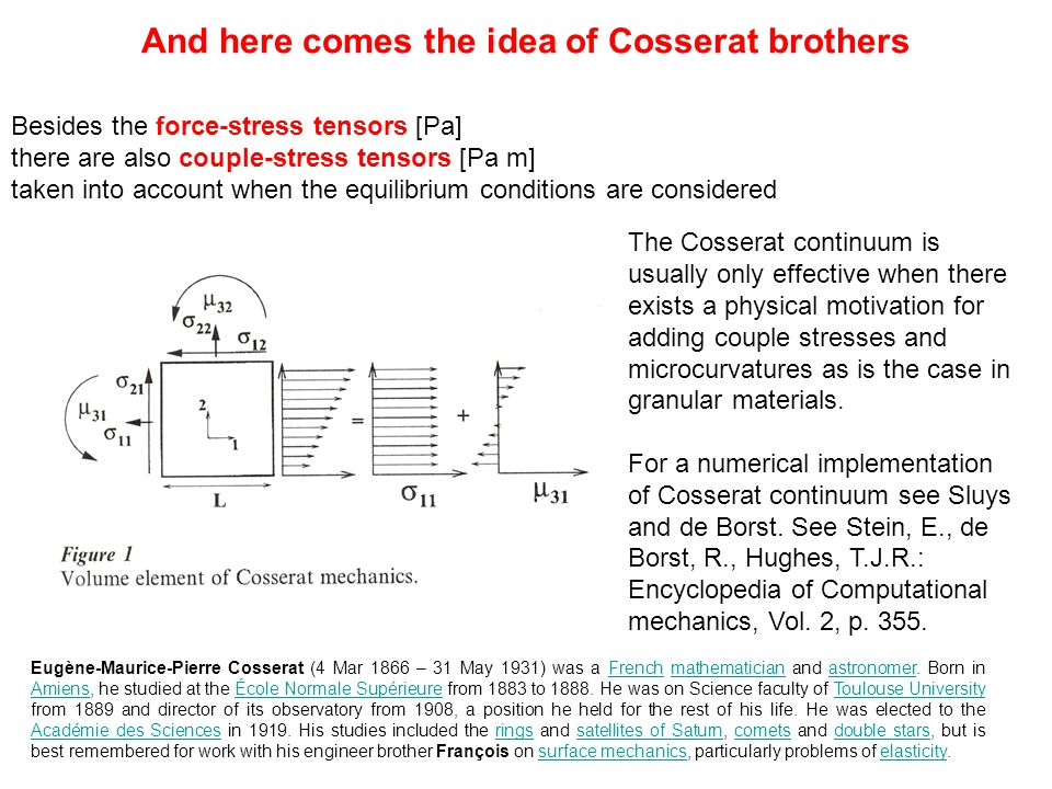 And here comes the idea of Cosserat brothers Besides the force-stress tensors [Pa] there are also couple-stress tensors [Pa m] taken into account when the equilibrium conditions are considered The Cosserat continuum is usually only effective when there exists a physical motivation for adding couple stresses and microcurvatures as is the case in granular materials.