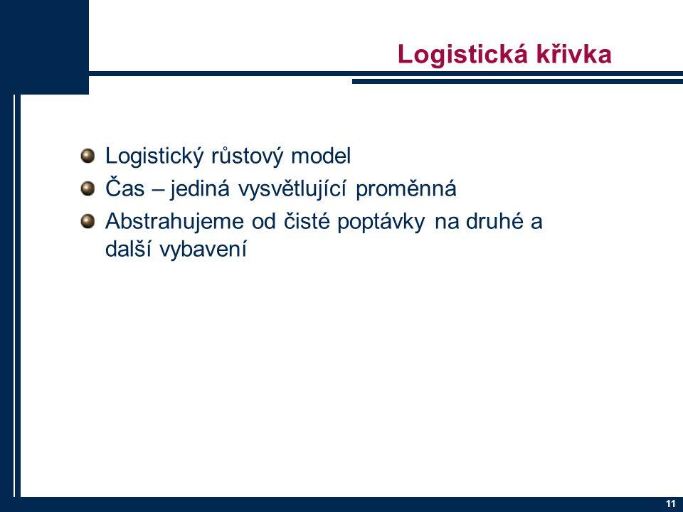 11 Logistická křivka Logistický růstový model Čas – jediná vysvětlující proměnná Abstrahujeme od čisté poptávky na druhé a další vybavení