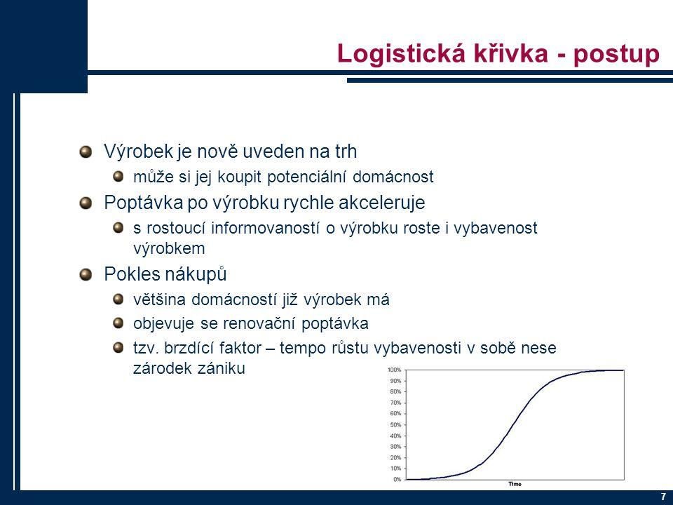 7 Logistická křivka - postup Výrobek je nově uveden na trh může si jej koupit potenciální domácnost Poptávka po výrobku rychle akceleruje s rostoucí i