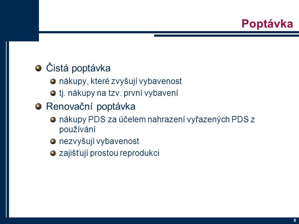 8 Poptávka Čistá poptávka nákupy, které zvyšují vybavenost tj. nákupy na tzv. první vybavení Renovační poptávka nákupy PDS za účelem nahrazení vyřazen