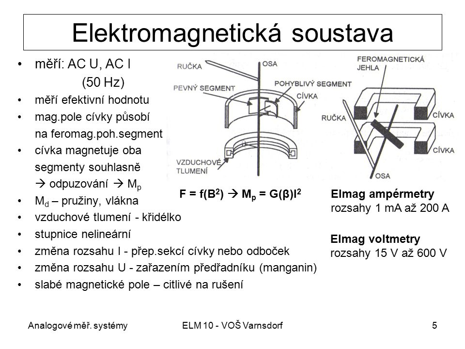 Analogové měř. systémyELM 10 - VOŠ Varnsdorf5 Elektromagnetická soustava měří: AC U, AC I (50 Hz) měří efektivní hodnotu mag.pole cívky působí na fero